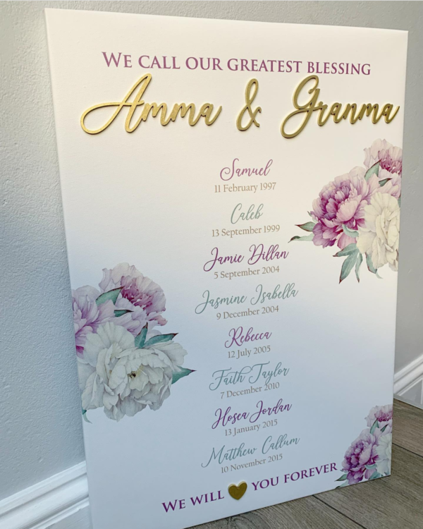 Greatest Blessings Canvas