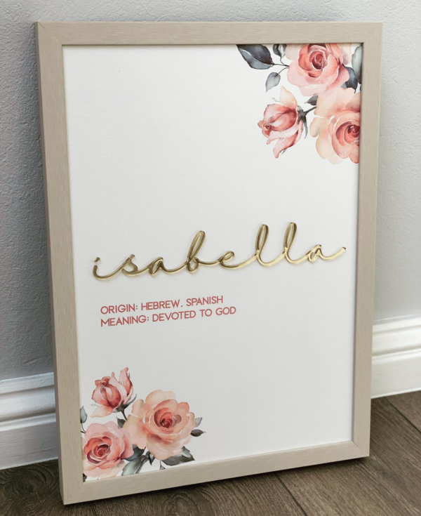 Name meaning frame