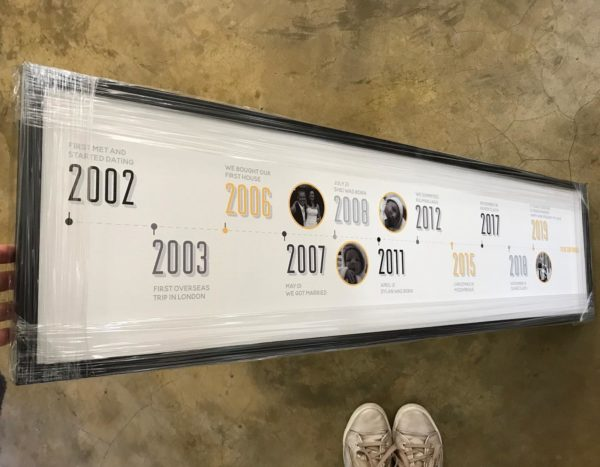 Timeline Anniversary Canvas Frame
