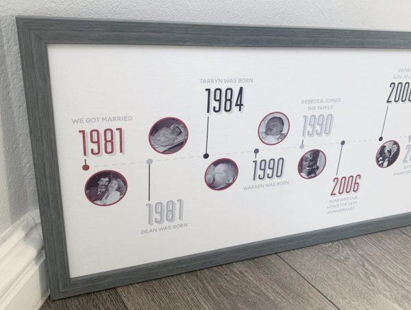 Timeline Canvas Frame